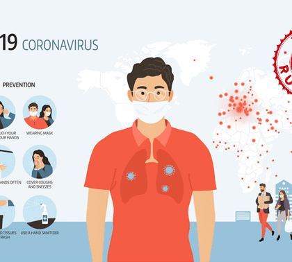 Novel Coronavirus Myths Common Myths And Notions Busted!
