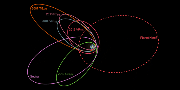 Planet 9 The Unresolved Mysteries Of Human Knowledge (Lygometry)