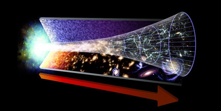 Missing Lithium Or Lithium Problem The Unresolved Mysteries Of Human Knowledge (Lygometry)