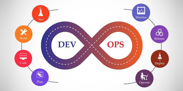 SecDevOps Need Is Evident, Your Cybersecurity Perspective Doesn't Matter