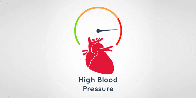 High Blood Pressure (Hypertension) Facts From Your Blood!, (HBP), (HTN or HT)