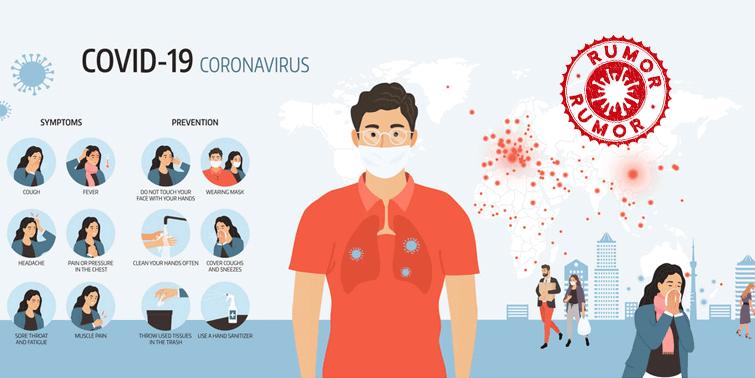 Novel Coronavirus Myths Common Myths And Notions Busted!