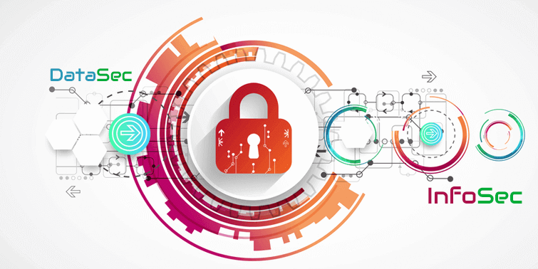 Top 6 Data Security, Information Security And OWASP Threats For 2019 - 2020